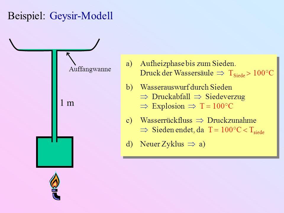 Beispiel: Geysir-Modell Auffangwanne 1 m a)Aufheizphase bis zum Sieden.