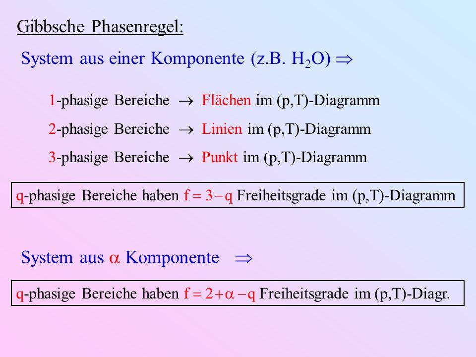 Gibbsche Phasenregel: System aus einer Komponente (z.B.