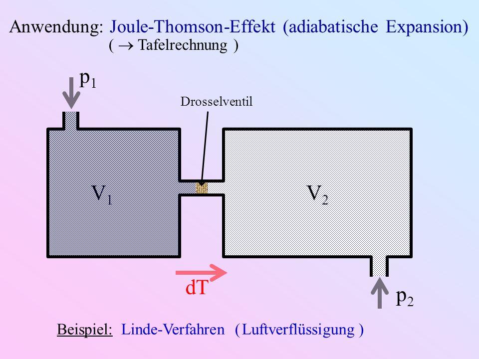Anwendung: Joule-Thomson-Effekt (adiabatische Expansion) Beispiel: Linde-Verfahren ( Luftverflüssigung ) Drosselventil V1V1 V2V2 p1p1 p2p2 dT ( Tafelrechnung )