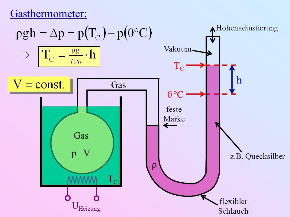 Gasthermometer: flexibler Schlauch Gas p V ρ z.B.