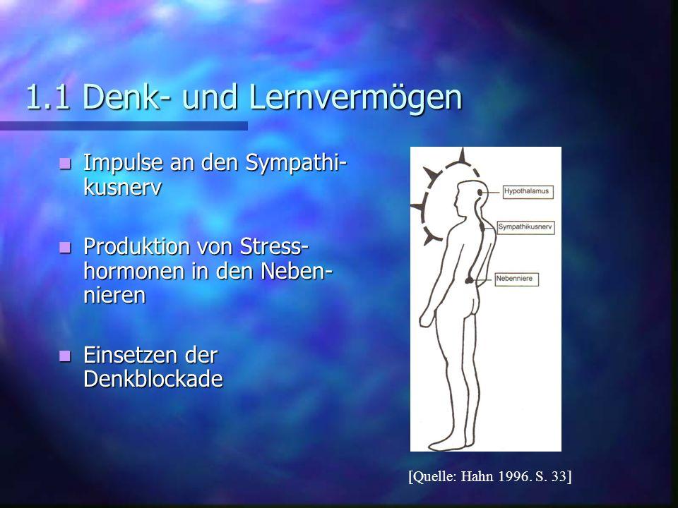 1.1 Denk- und Lernvermögen Impulse an den Sympathi- kusnerv Impulse an den Sympathi- kusnerv Produktion von Stress- hormonen in den Neben- nieren Prod