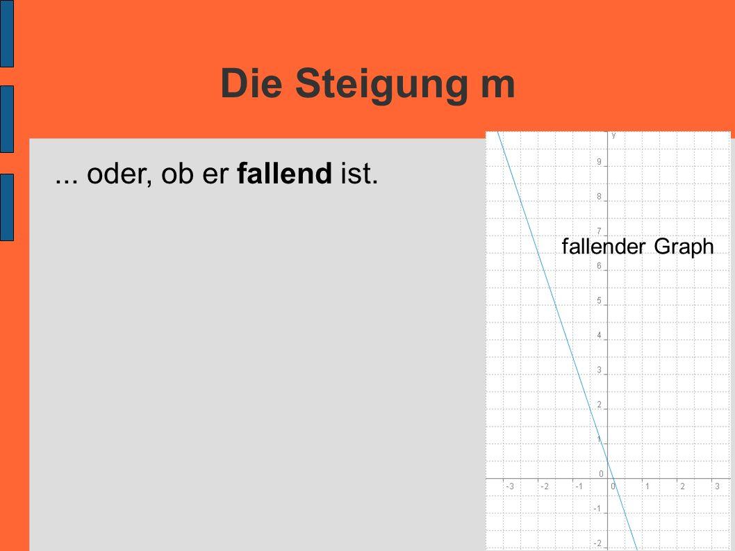 Die Steigung m... oder, ob er fallend ist. fallender Graph