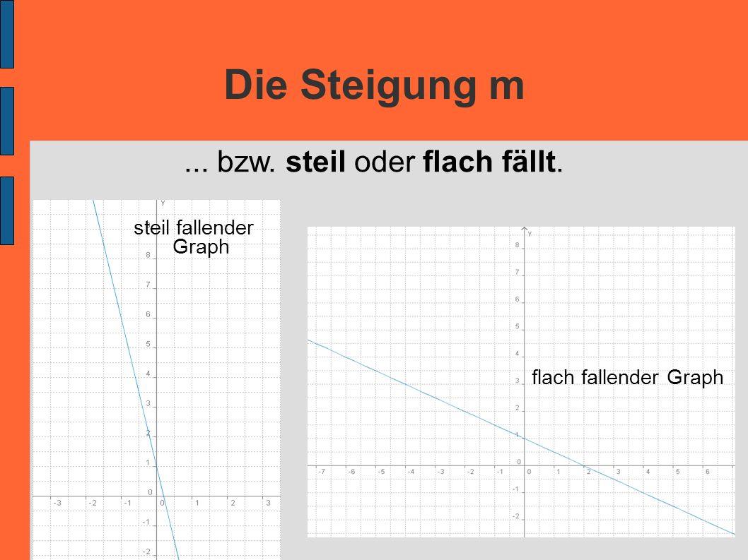 Die Steigung m... bzw. steil oder flach fällt. steil fallender Graph flach fallender Graph