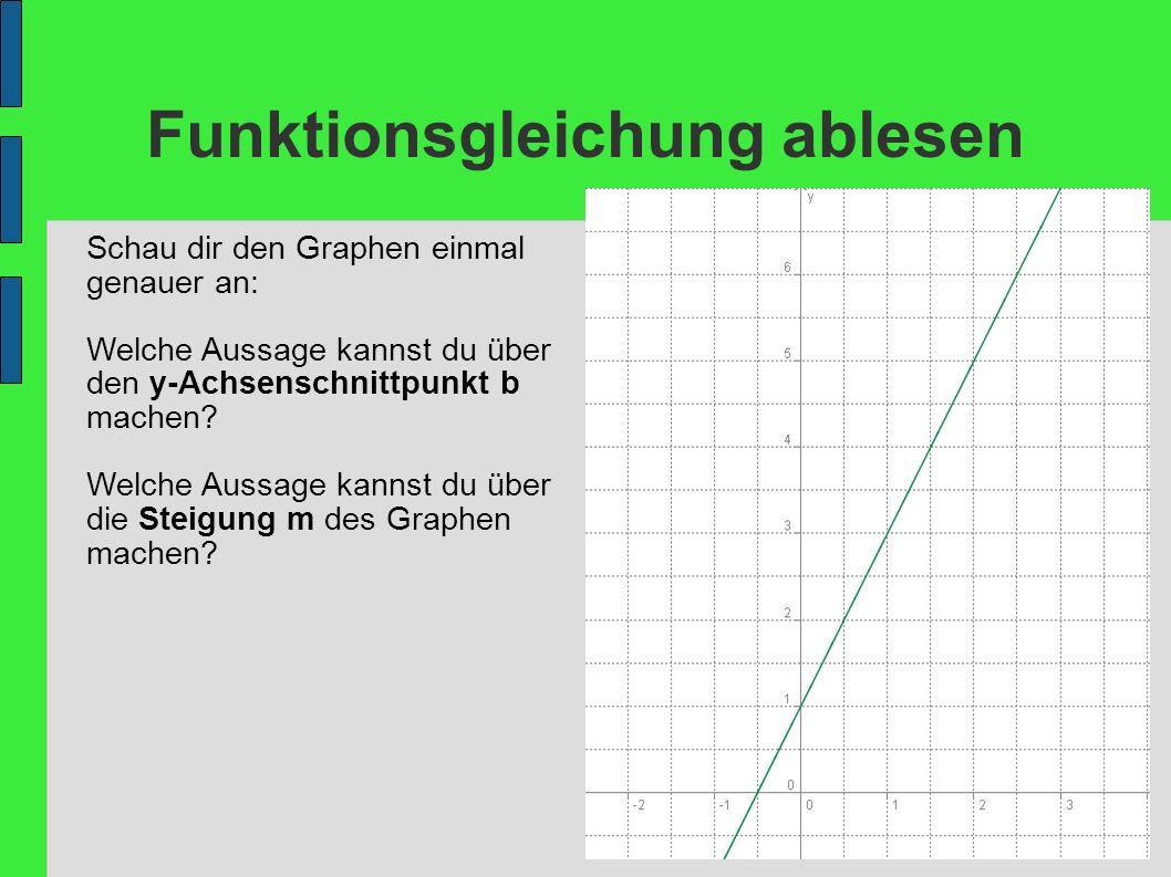 Funktionsgleichung ablesen Schau dir den Graphen einmal genauer an: Welche Aussage kannst du über den y-Achsenschnittpunkt b machen? Welche Aussage ka