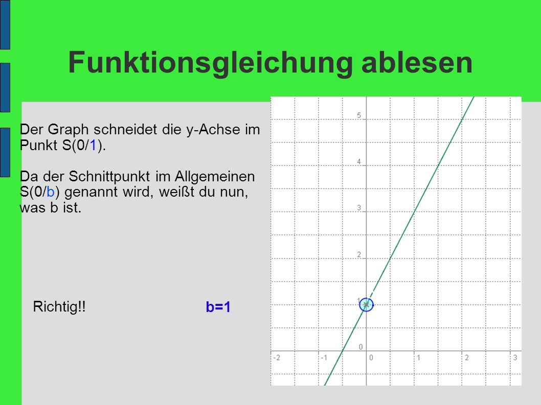Funktionsgleichung ablesen Der Graph schneidet die y-Achse im Punkt S(0/1). Da der Schnittpunkt im Allgemeinen S(0/b) genannt wird, weißt du nun, was