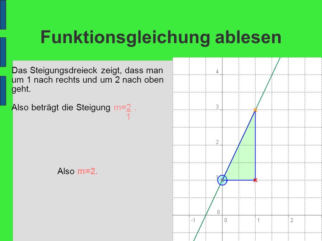 Funktionsgleichung ablesen Das Steigungsdreieck zeigt, dass man um 1 nach rechts und um 2 nach oben geht. Also beträgt die Steigung m=2. 1 Also m=2.