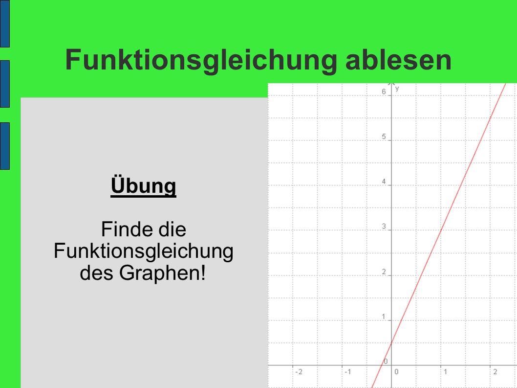 Funktionsgleichung ablesen Übung Finde die Funktionsgleichung des Graphen!