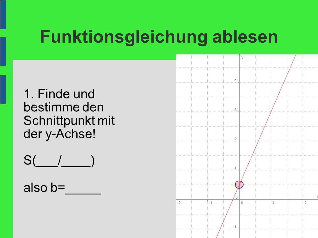 Funktionsgleichung ablesen 1. Finde und bestimme den Schnittpunkt mit der y-Achse! S(___/____) also b=_____