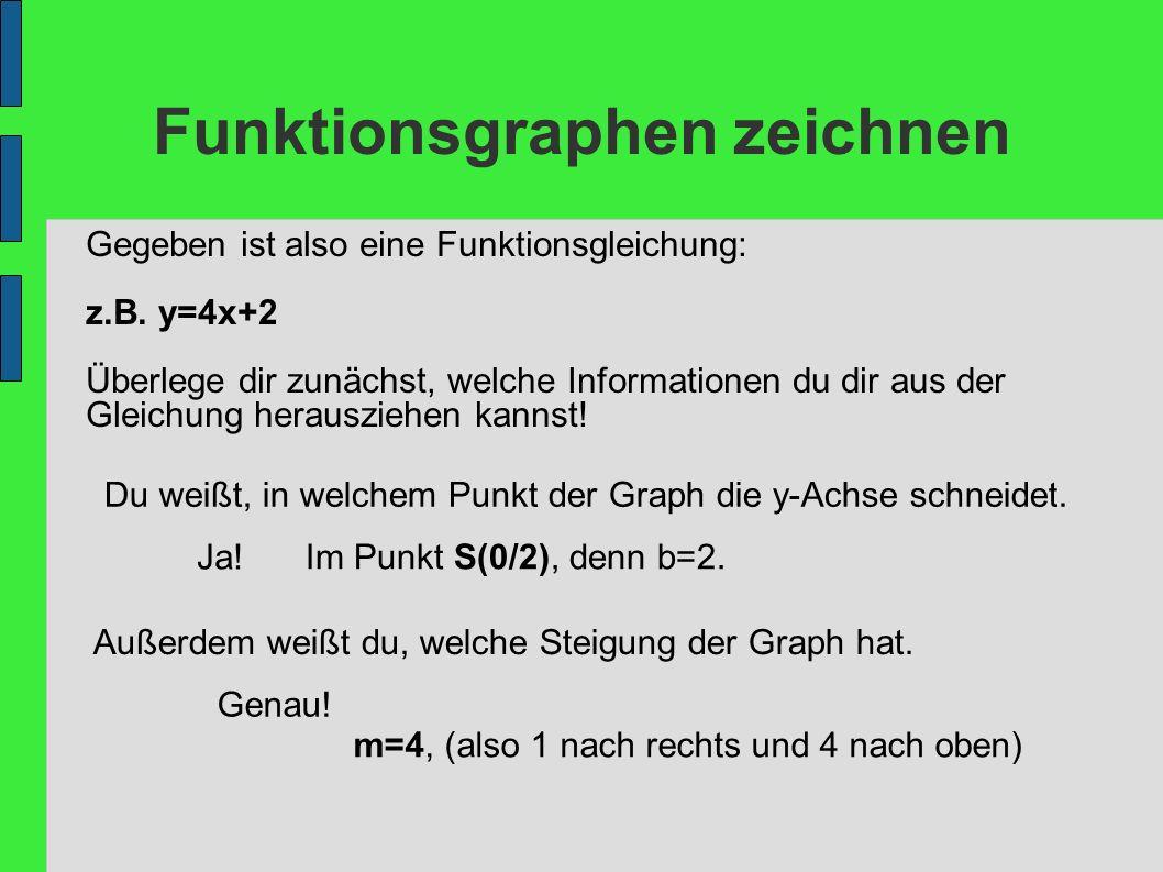 Funktionsgraphen zeichnen Gegeben ist also eine Funktionsgleichung: z.B. y=4x+2 Überlege dir zunächst, welche Informationen du dir aus der Gleichung h