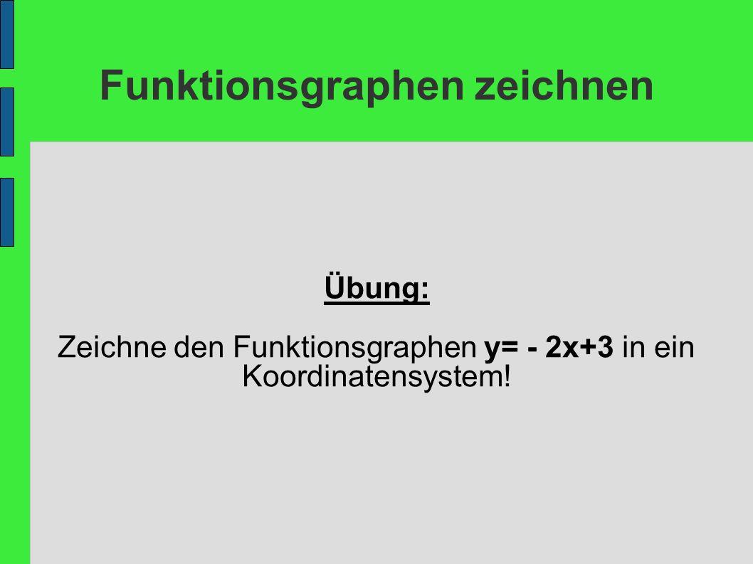 Funktionsgraphen zeichnen y= - 2x+3 1.Zeichne ein Koordinatensystem 2.