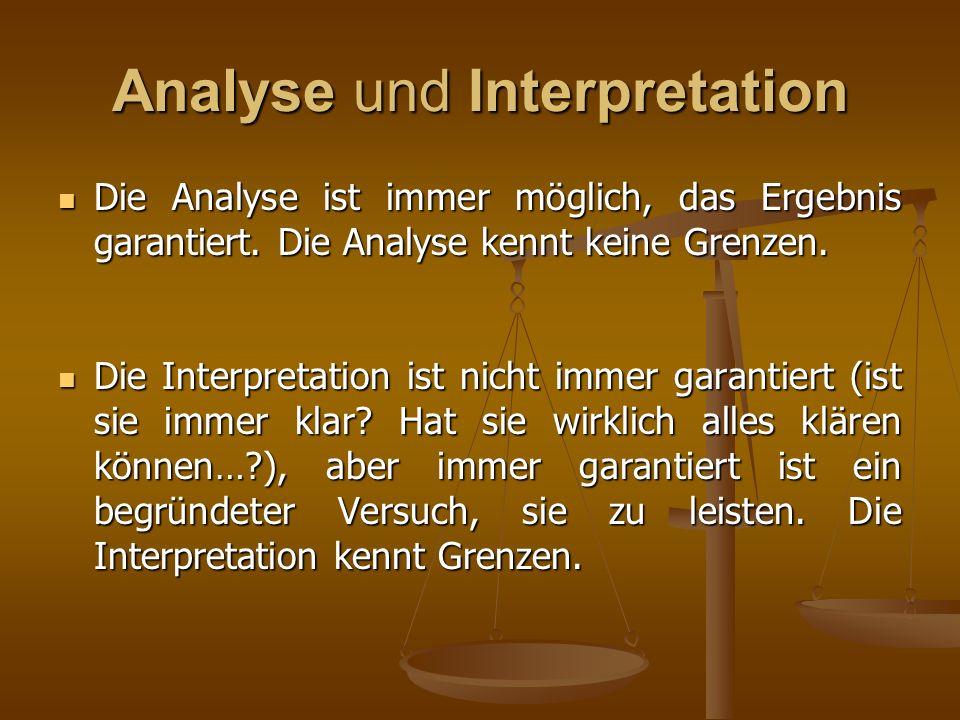 Analyse und Interpretation Die Analyse ist immer möglich, das Ergebnis garantiert. Die Analyse kennt keine Grenzen. Die Analyse ist immer möglich, das