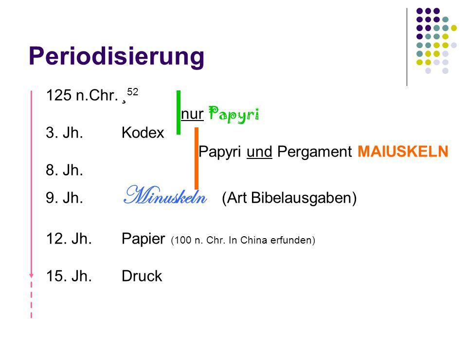 Periodisierung 125 n.Chr.¸ 52 nur Papyri 3.Jh.Kodex Papyri und Pergament MAIUSKELN 8.