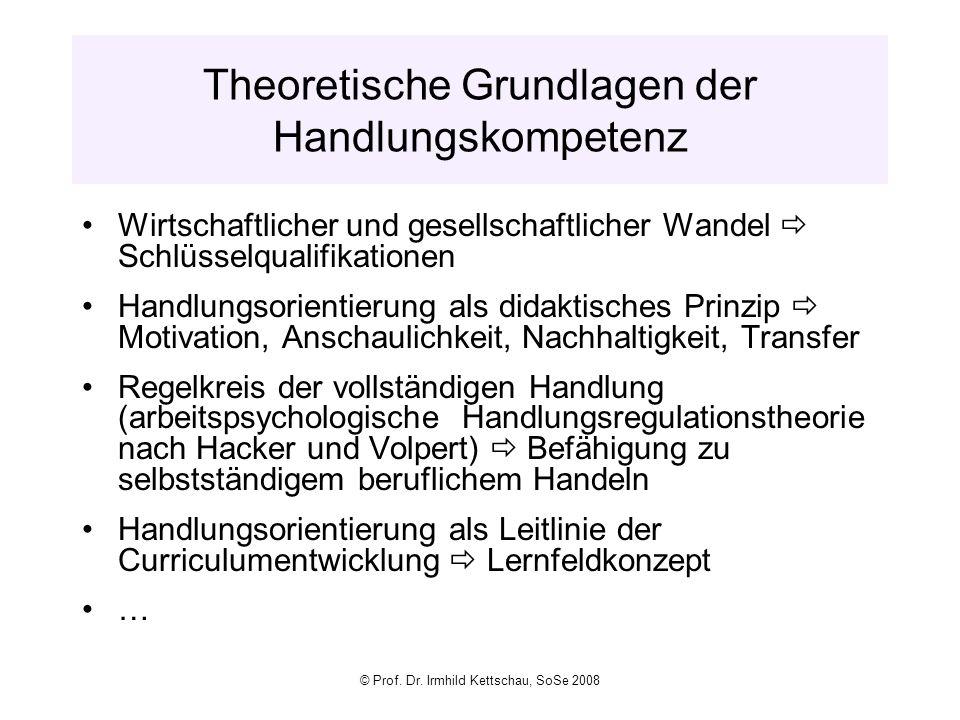 © Prof. Dr. Irmhild Kettschau, SoSe 2008 Theoretische Grundlagen der Handlungskompetenz Wirtschaftlicher und gesellschaftlicher Wandel Schlüsselqualif