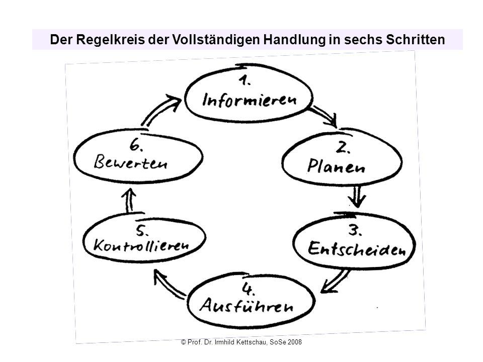 © Prof. Dr. Irmhild Kettschau, SoSe 2008 Der Regelkreis der Vollständigen Handlung in sechs Schritten