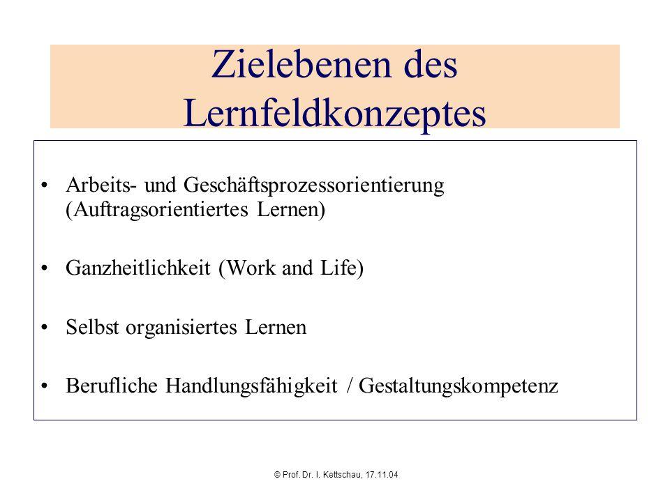 Zielebenen des Lernfeldkonzeptes Arbeits- und Geschäftsprozessorientierung (Auftragsorientiertes Lernen) Ganzheitlichkeit (Work and Life) Selbst organ