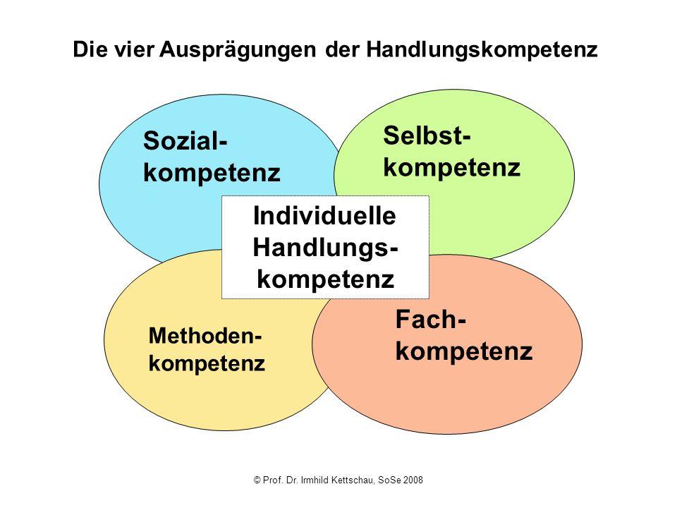 © Prof. Dr. Irmhild Kettschau, SoSe 2008 Sozial- kompetenz Selbst- kompetenz Methoden- kompetenz Fach- kompetenz Individuelle Handlungs- kompetenz Die