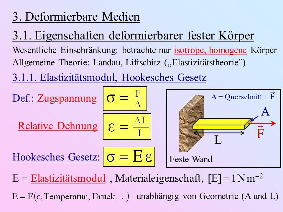 3. Deformierbare Medien 3.1. Eigenschaften deformierbarer fester Körper 3.1.1. Elastizitätsmodul, Hookesches Gesetz Wesentliche Einschränkung: betrach