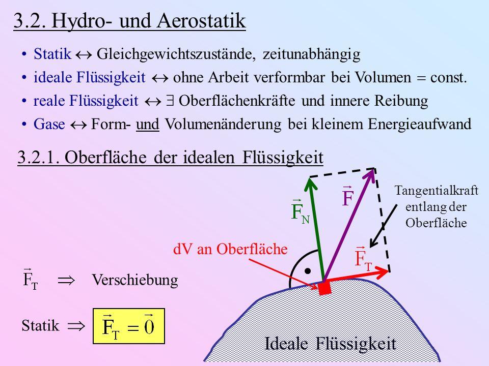 3.2. Hydro- und Aerostatik Statik Gleichgewichtszustände, zeitunabhängig ideale Flüssigkeit ohne Arbeit verformbar bei Volumen const. reale Flüssigkei