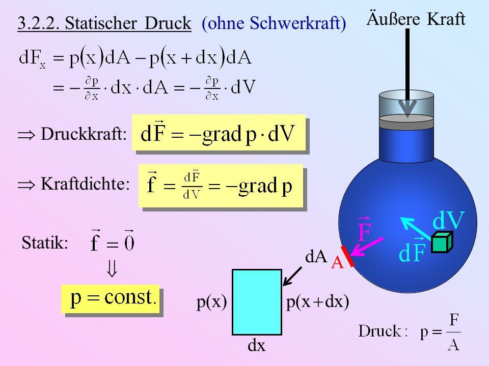 3.2.2. Statischer Druck (ohne Schwerkraft) Äußere Kraft A dx p(x) p(x dx) dA Druckkraft: Kraftdichte: Statik: