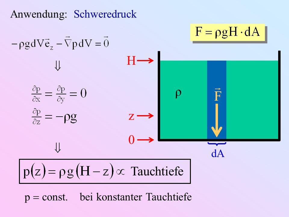 Anwendung: Schweredruck 0 z H dA ρ p const. bei konstanter Tauchtiefe Tauchtiefe