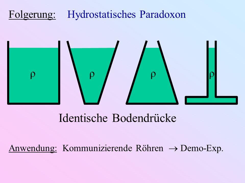 Folgerung: Hydrostatisches Paradoxon Identische Bodendrücke ρρρρ Anwendung: Kommunizierende Röhren Demo-Exp.