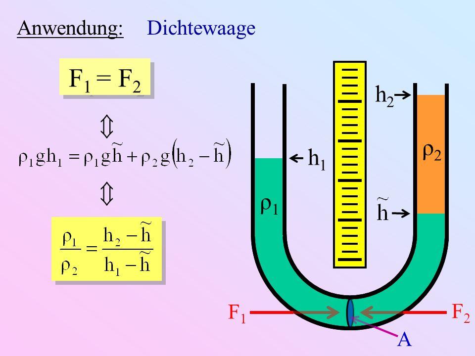 h1h1 h2h2 ρ1ρ1 ρ2ρ2 Anwendung: Dichtewaage A F1F1 F2F2 F 1 = F 2