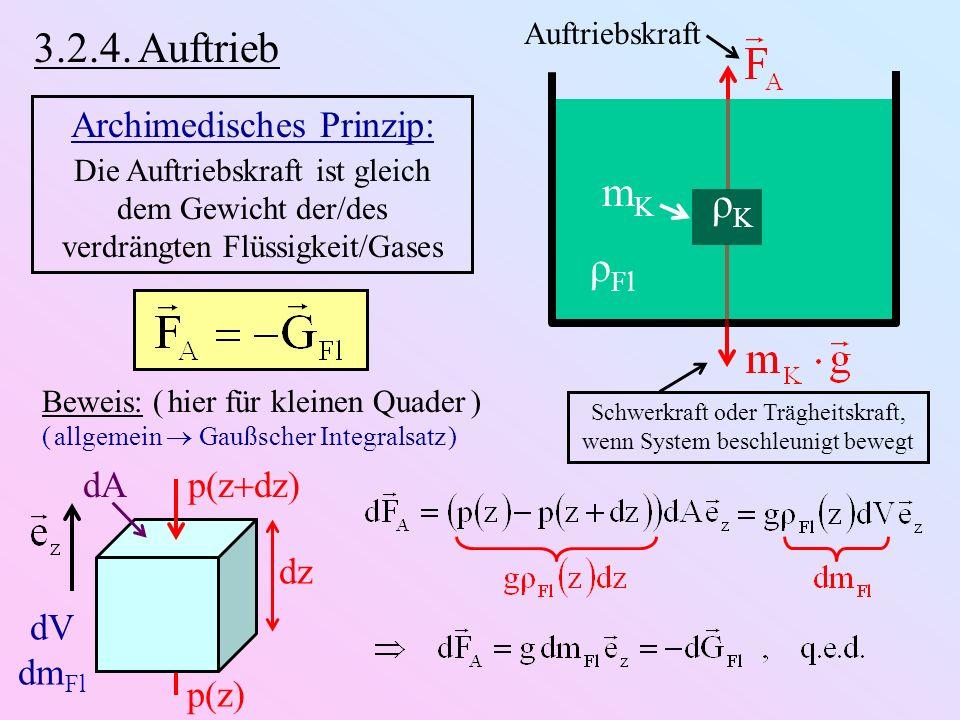 3.2.4. Auftrieb Archimedisches Prinzip: Die Auftriebskraft ist gleich dem Gewicht der/des verdrängten Flüssigkeit/Gases Auftriebskraft ρ Fl ρKρK mKmK