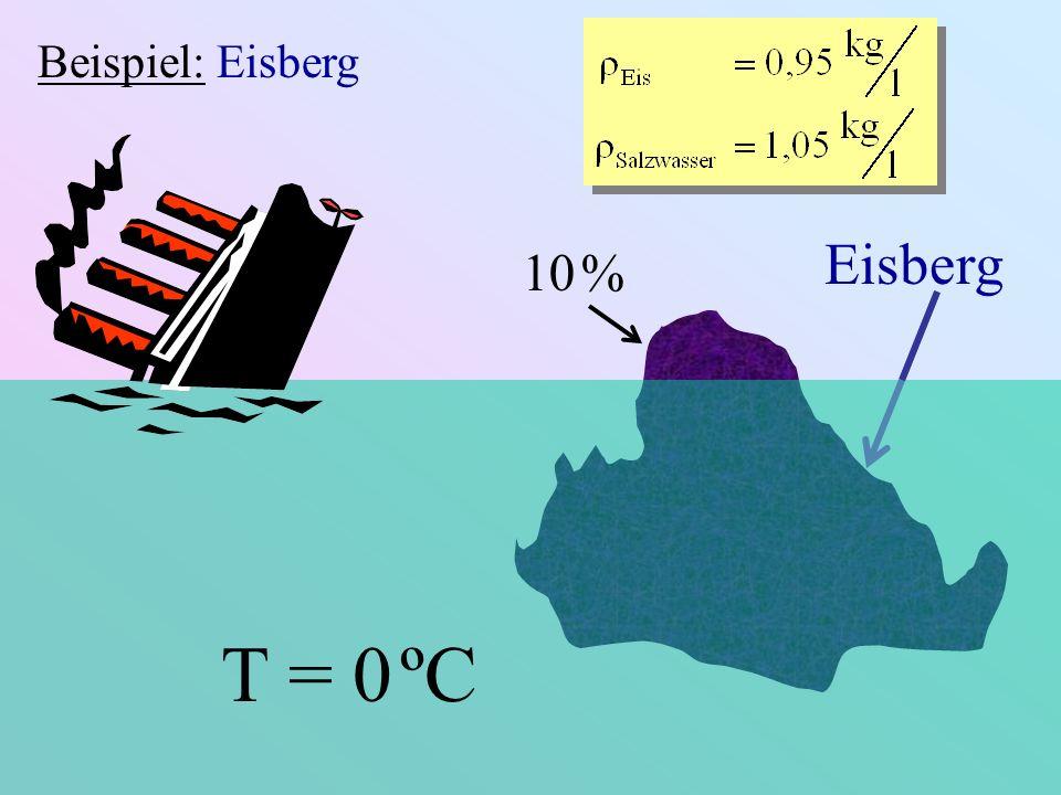 Beispiel: Eisberg T = 0 ºC Eisberg 10 %