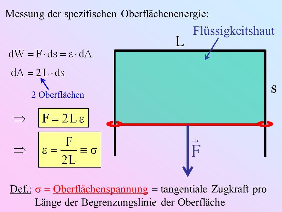 L s Flüssigkeitshaut Messung der spezifischen Oberflächenenergie: 2 Oberflächen Def.: Oberflächenspannung tangentiale Zugkraft pro Länge der Begrenzun