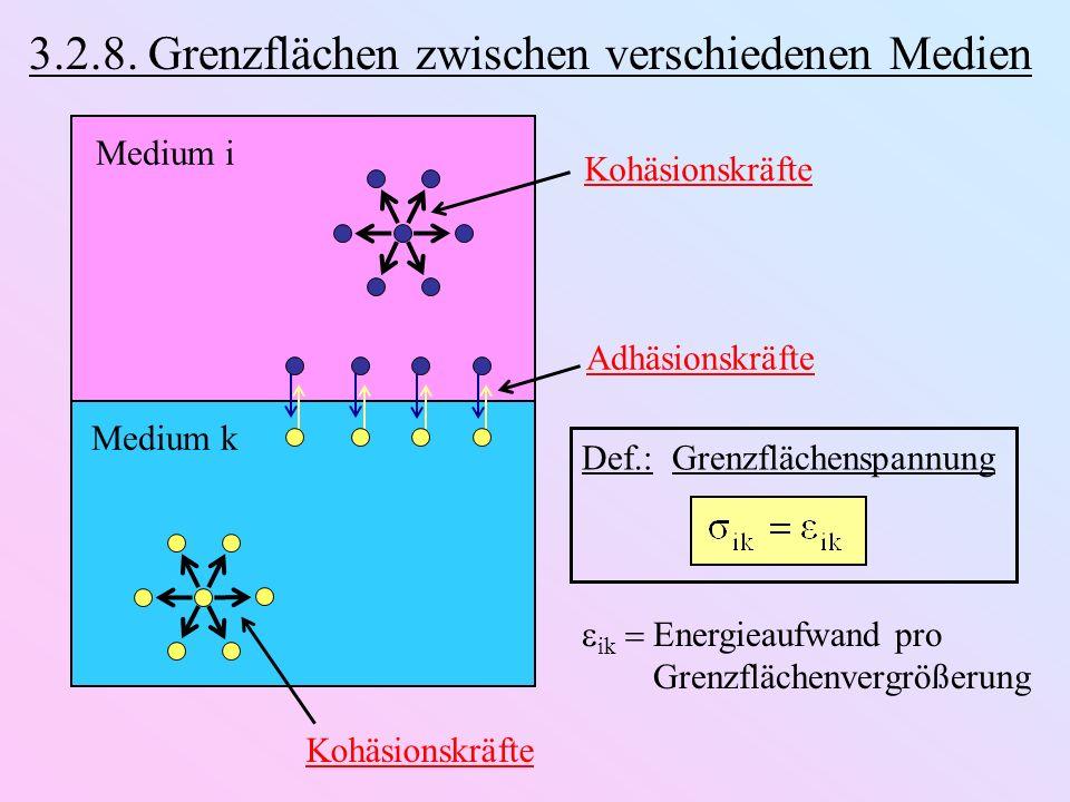 3.2.8. Grenzflächen zwischen verschiedenen Medien Medium i Medium k Kohäsionskräfte Adhäsionskräfte Def.: Grenzflächenspannung ik Energieaufwand pro G