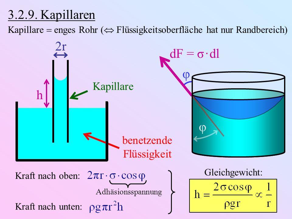 3.2.9. Kapillaren φ benetzende Flüssigkeit 2r Kapillare h φ dF = σ · dl Kapillare enges Rohr ( Flüssigkeitsoberfläche hat nur Randbereich) Kraft nach