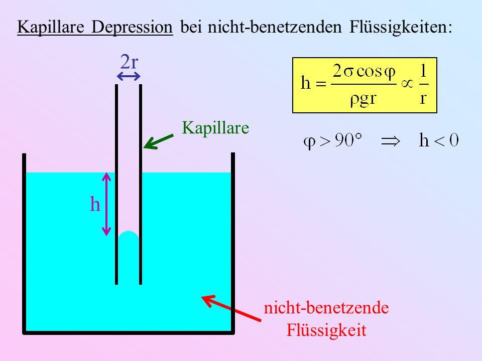 Kapillare Depression bei nicht-benetzenden Flüssigkeiten: nicht-benetzende Flüssigkeit 2r Kapillare h