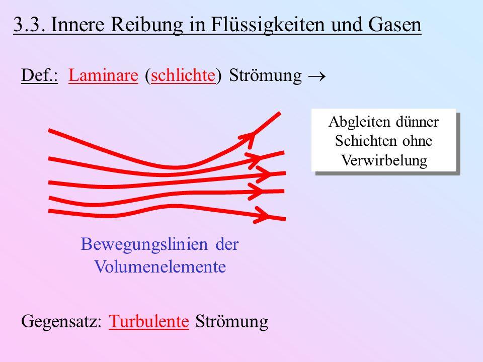 3.3. Innere Reibung in Flüssigkeiten und Gasen Bewegungslinien der Volumenelemente Abgleiten dünner Schichten ohne Verwirbelung Def.: Laminare (schlic