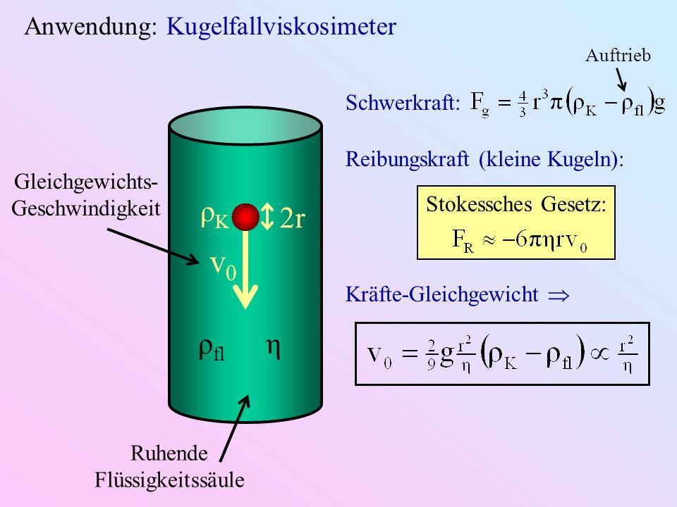 ρ fl η Ruhende Flüssigkeitssäule 2r ρKρK v0v0 Gleichgewichts- Geschwindigkeit Anwendung: Kugelfallviskosimeter Schwerkraft: Auftrieb Reibungskraft (kl
