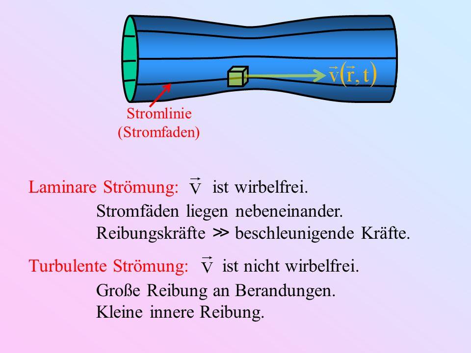 Stromlinie (Stromfaden) Laminare Strömung: ist wirbelfrei. Stromfäden liegen nebeneinander. Reibungskräfte beschleunigende Kräfte. Turbulente Strömung