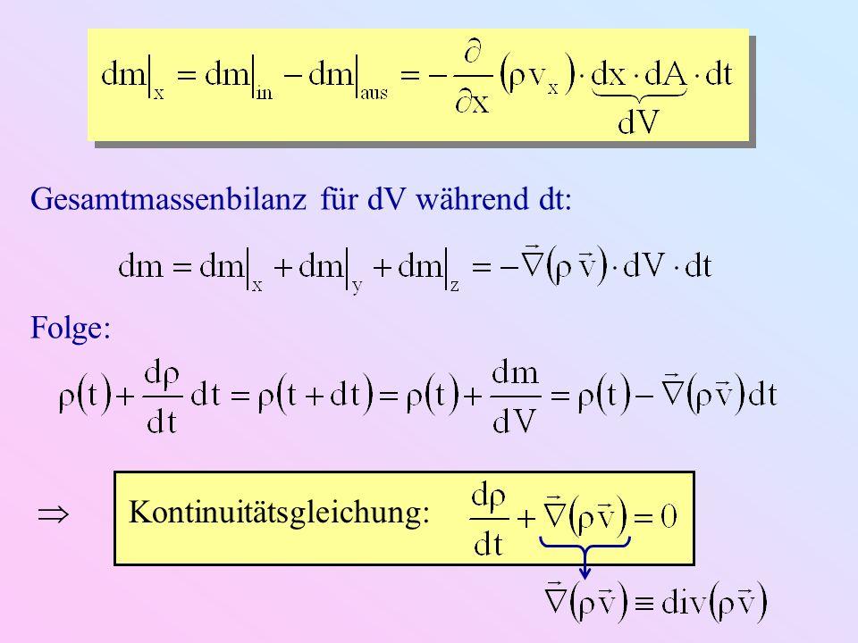 Gesamtmassenbilanz für dV während dt: Folge: Kontinuitätsgleichung: