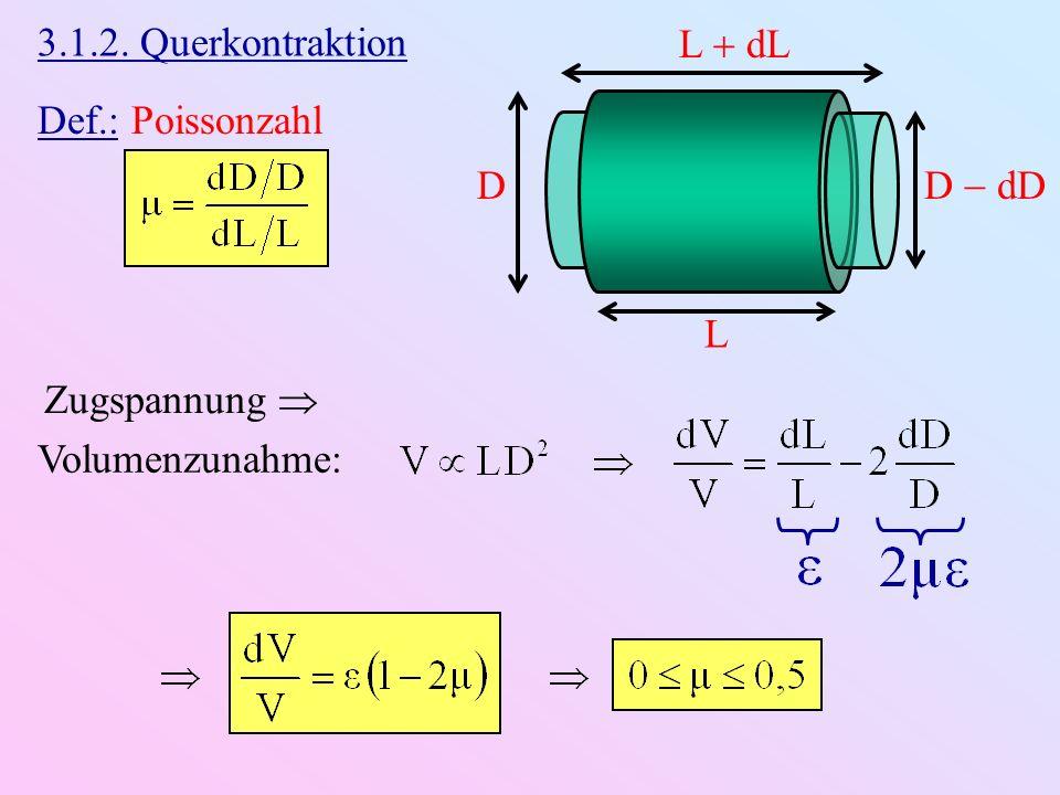3.1.2. Querkontraktion L D L dL D dD Def.: Poissonzahl Volumenzunahme: Zugspannung
