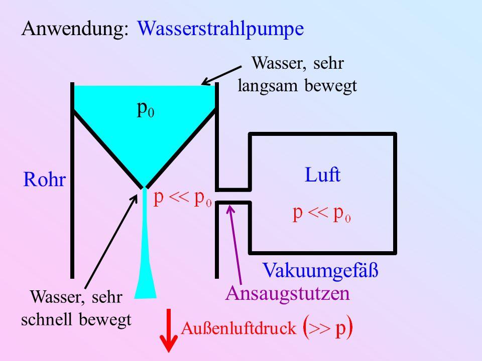 Anwendung: Wasserstrahlpumpe Rohr Vakuumgefäß Ansaugstutzen p0p0 Luft Wasser, sehr langsam bewegt Wasser, sehr schnell bewegt Außenluftdruck