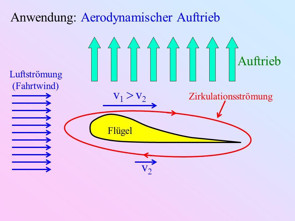 Anwendung: Aerodynamischer Auftrieb Flügel Zirkulationsströmung Luftströmung (Fahrtwind) v 1 v 2 v2v2 Auftrieb