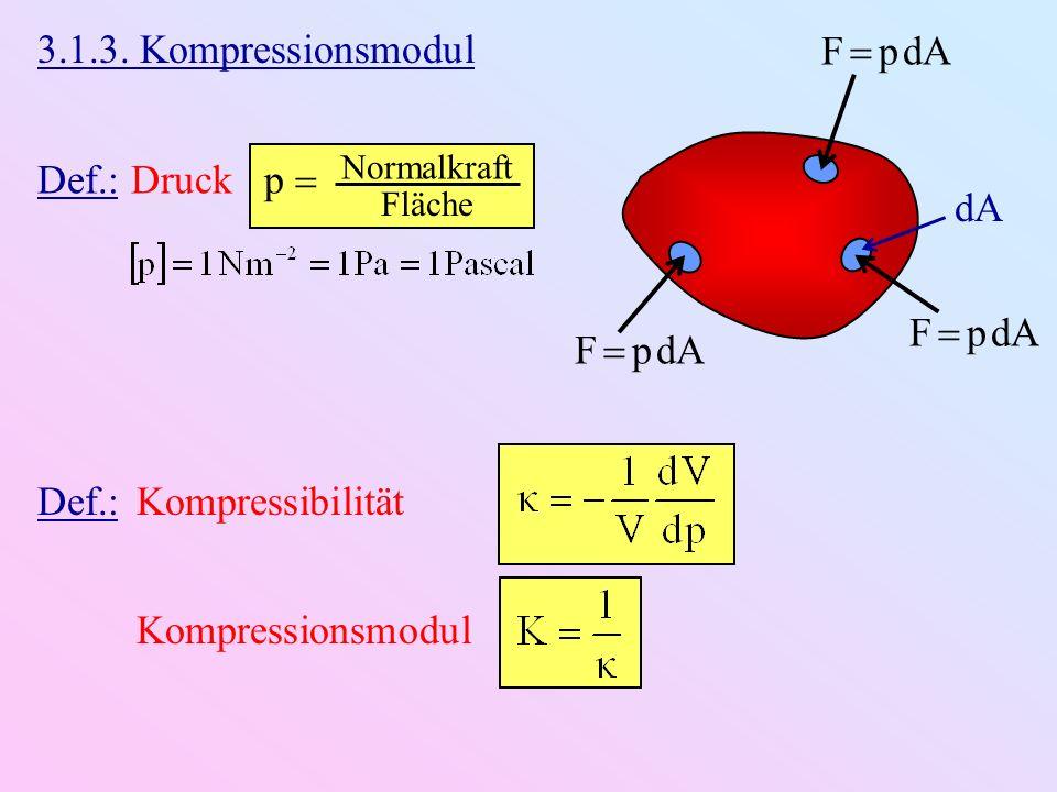 3.1.3. Kompressionsmodul F p dA dA Normalkraft Fläche Def.: Druck p Def.:Kompressibilität Kompressionsmodul
