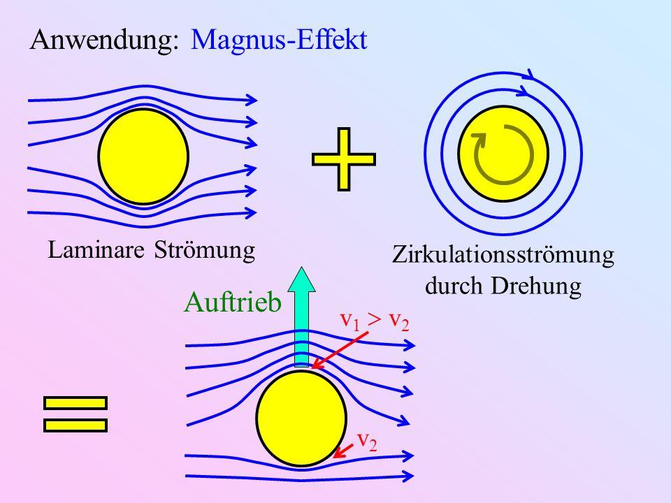 Anwendung: Magnus-Effekt Laminare Strömung Zirkulationsströmung durch Drehung Auftrieb v2v2 v 1 v 2