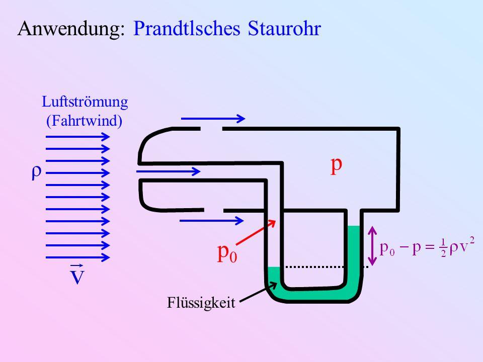 Anwendung: Prandtlsches Staurohr Luftströmung (Fahrtwind) ρ p p0p0 Flüssigkeit