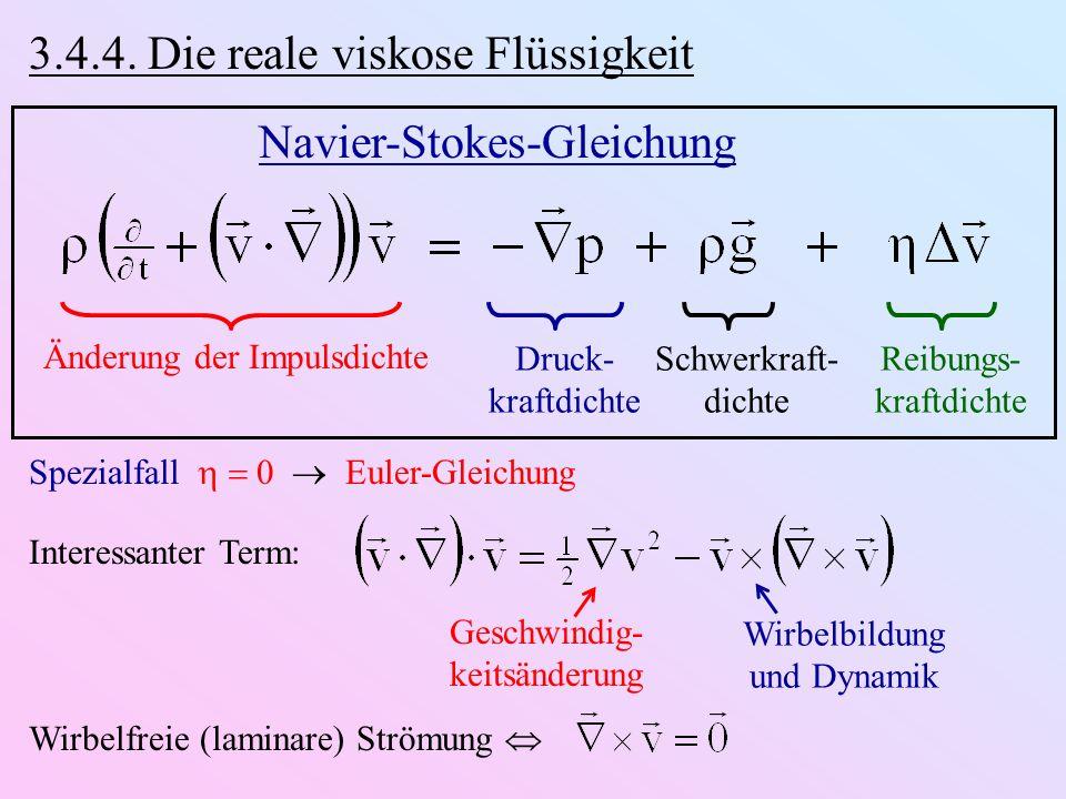 3.4.4. Die reale viskose Flüssigkeit Navier-Stokes-Gleichung Änderung der Impulsdichte Druck- kraftdichte Schwerkraft- dichte Reibungs- kraftdichte Sp