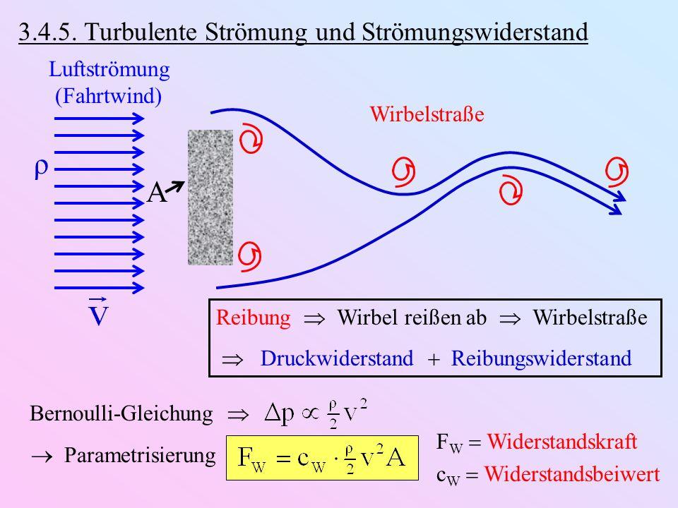 3.4.5. Turbulente Strömung und Strömungswiderstand Luftströmung (Fahrtwind) ρ A Wirbelstraße Reibung Wirbel reißen ab Wirbelstraße Druckwiderstand Rei