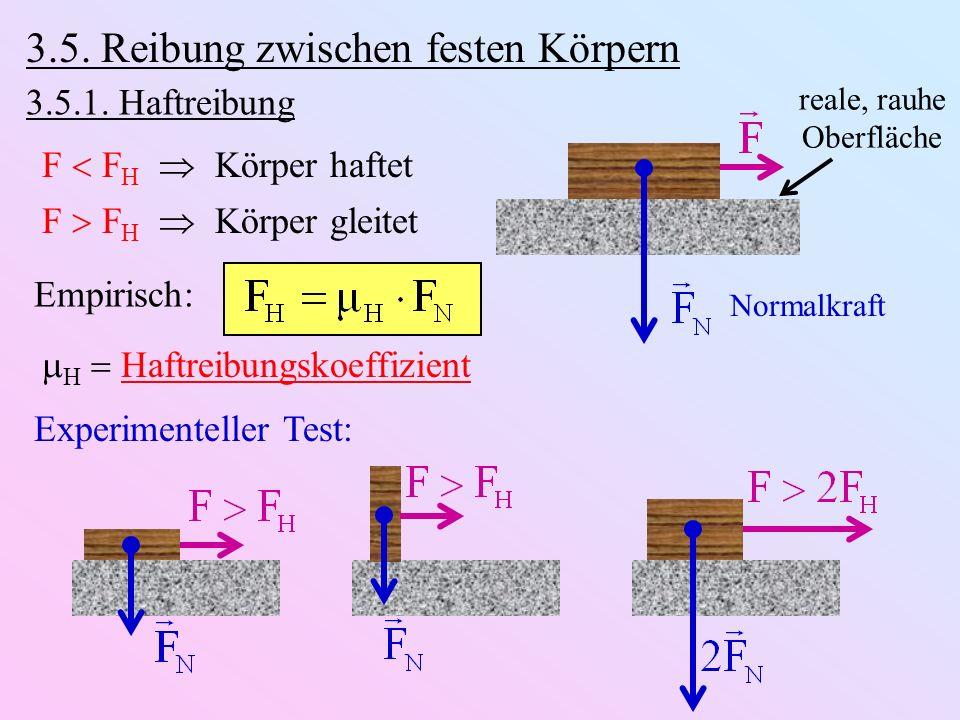 3.5. Reibung zwischen festen Körpern 3.5.1. Haftreibung reale, rauhe Oberfläche Normalkraft F F H Körper haftet F F H Körper gleitet Empirisch: H Haft