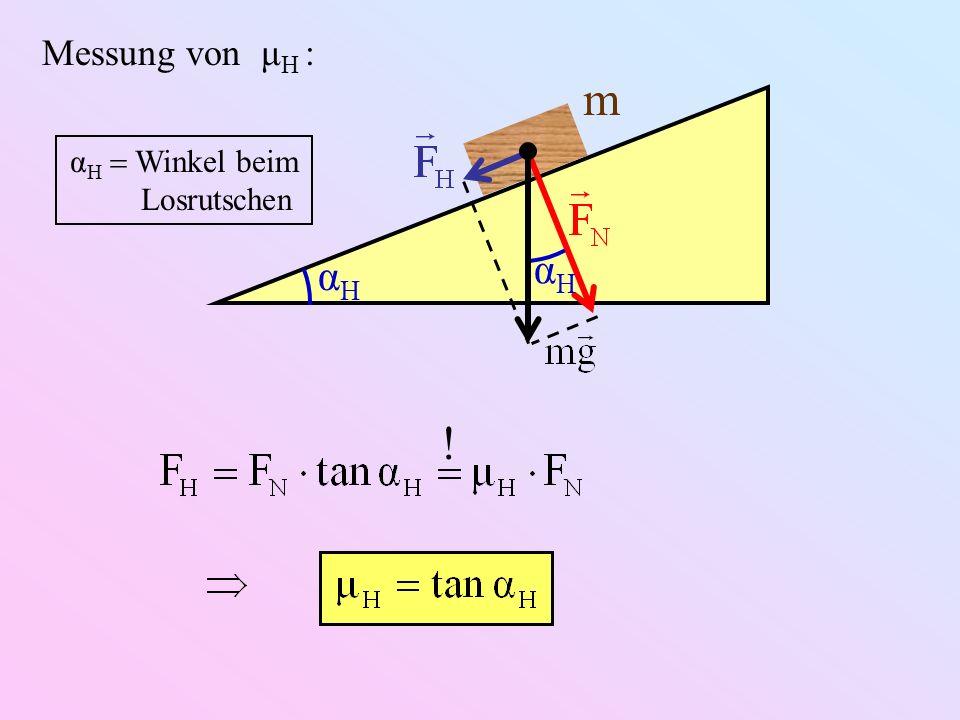 Messung von μ H : αHαH m αHαH α H Winkel beim Losrutschen !