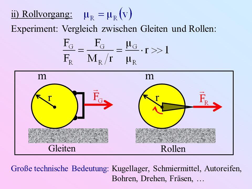 ii) Rollvorgang: Experiment: Vergleich zwischen Gleiten und Rollen: Große technische Bedeutung:Kugellager, Schmiermittel, Autoreifen, Bohren, Drehen,