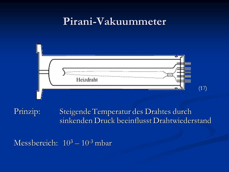 Pirani-Vakuummeter Prinzip: Steigende Temperatur des Drahtes durch sinkenden Druck beeinflusst Drahtwiederstand Messbereich: 10 3 – 10 -3 mbar (17)