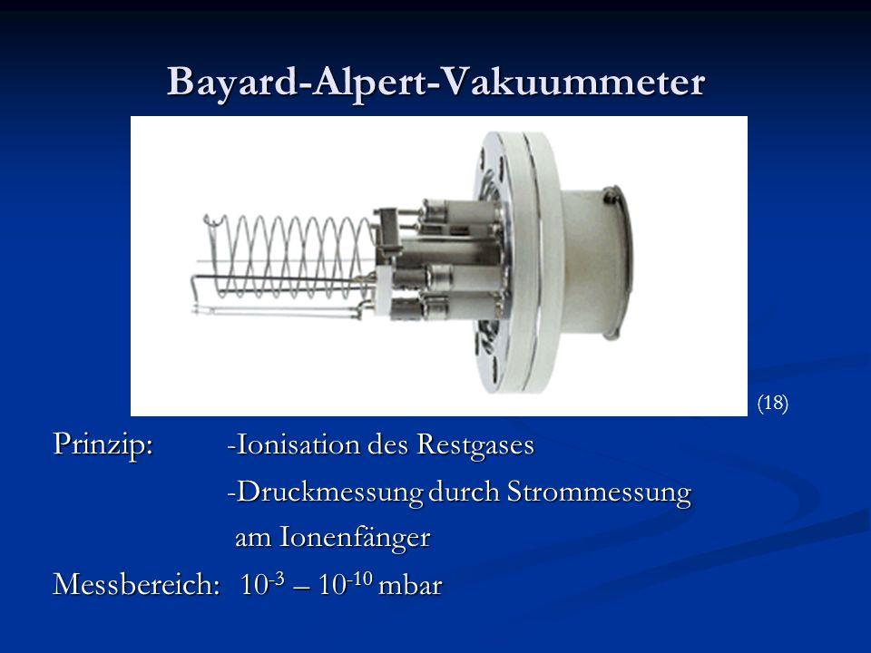 Bayard-Alpert-Vakuummeter Prinzip: -Ionisation des Restgases -Druckmessung durch Strommessung am Ionenfänger am Ionenfänger Messbereich: 10 -3 – 10 -10 mbar (18)