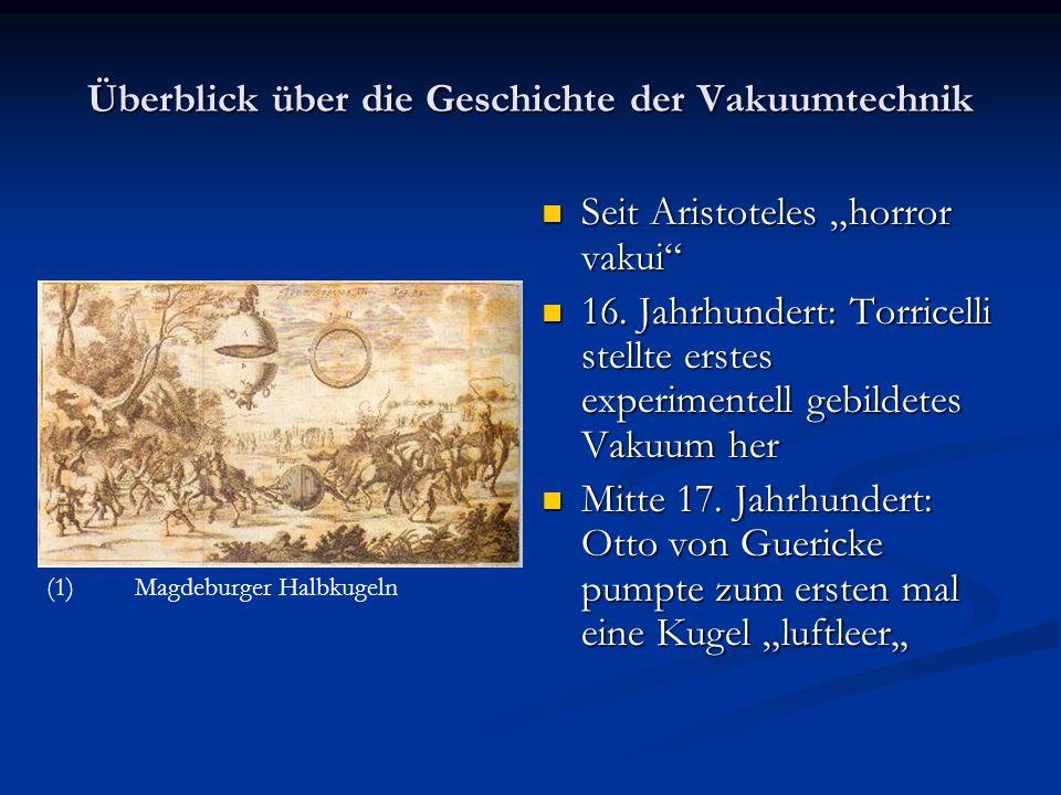 Überblick über die Geschichte der Vakuumtechnik Seit Aristoteles horror vakui Seit Aristoteles horror vakui 16.